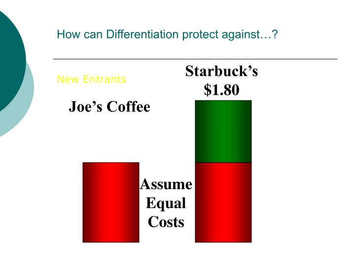 How can Differentiation protect against…?