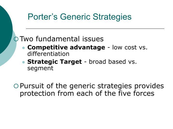 Porter's Generic Strategies
