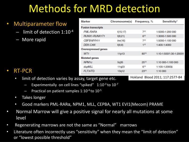 Methods for MRD detection