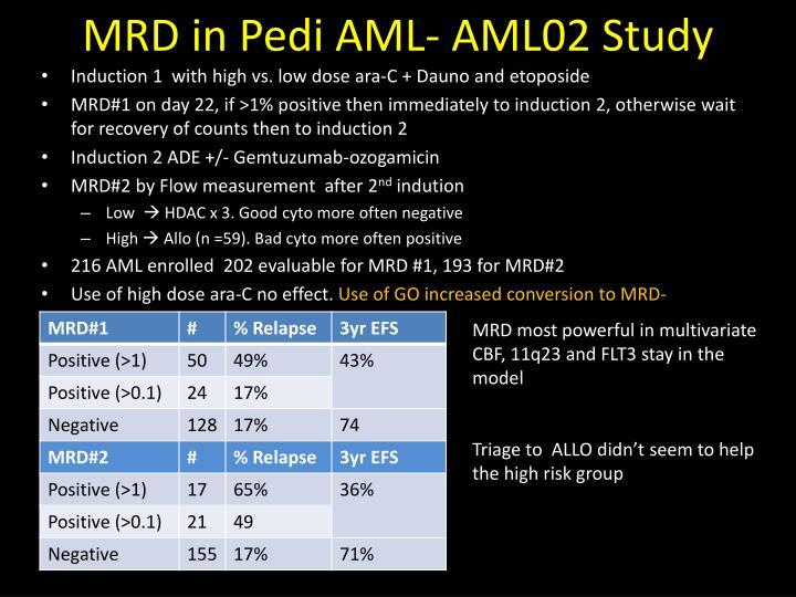 MRD in Pedi AML- AML02 Study
