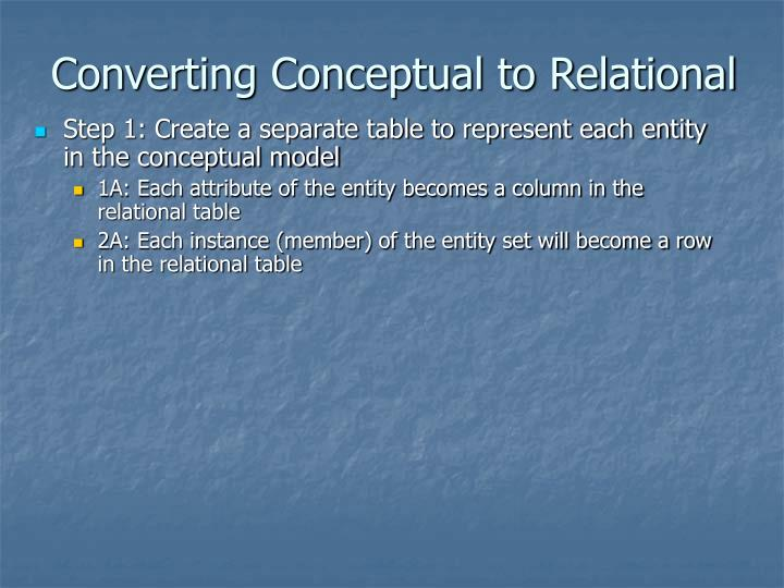 Converting Conceptual to Relational