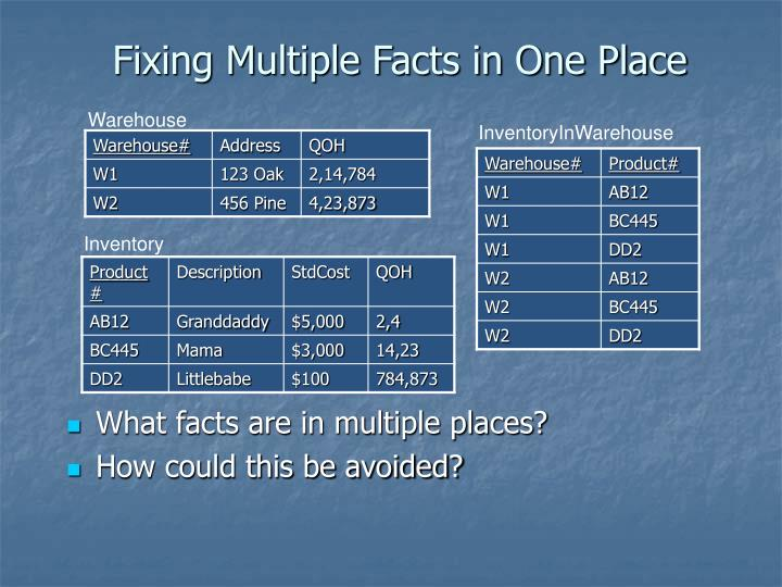 Fixing Multiple Facts in One Place