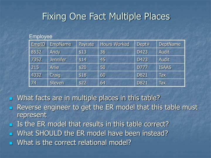Fixing One Fact Multiple Places