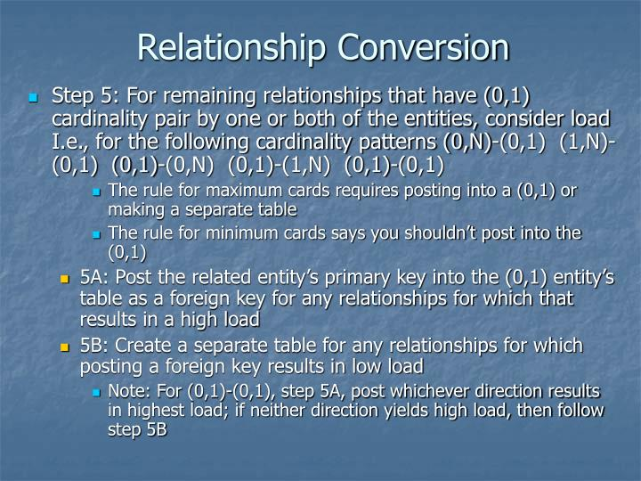 Relationship Conversion