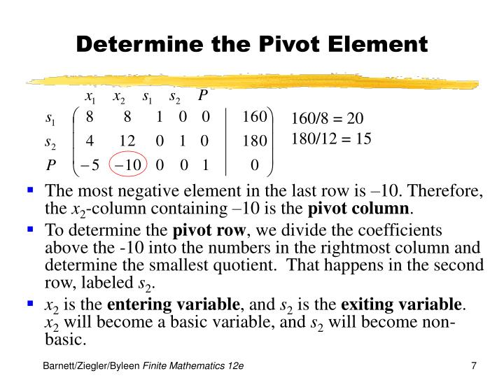 Determine the Pivot Element