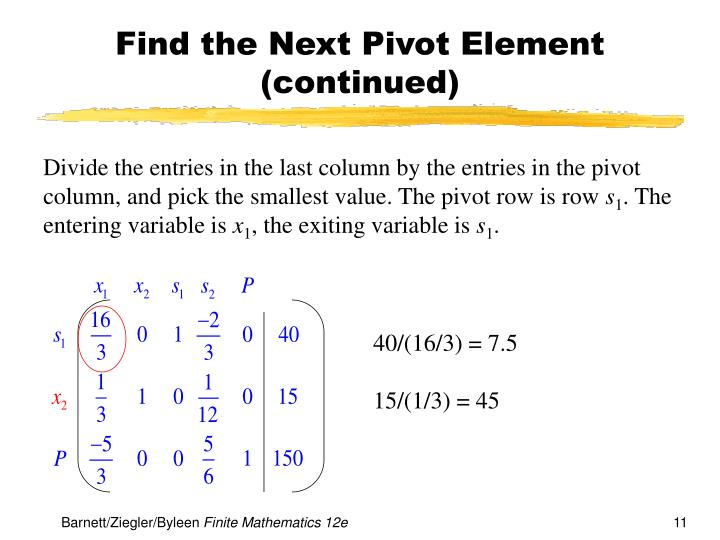 Find the Next Pivot Element