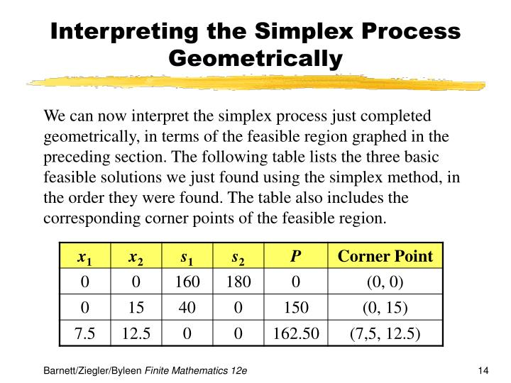 Interpreting the Simplex Process