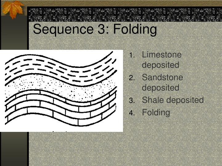 Sequence 3: Folding