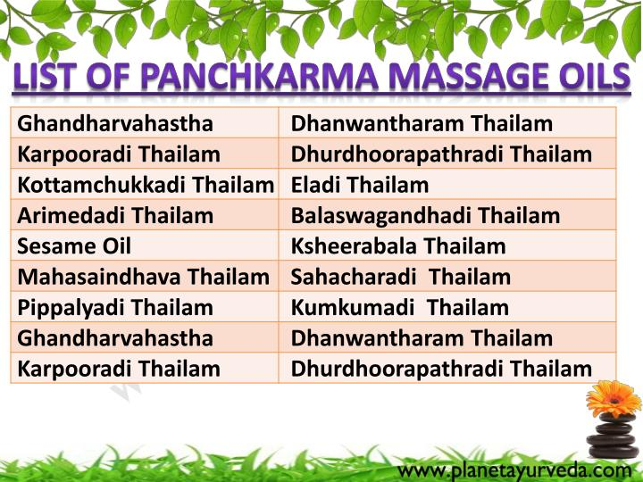 List of Panchkarma Massage Oils