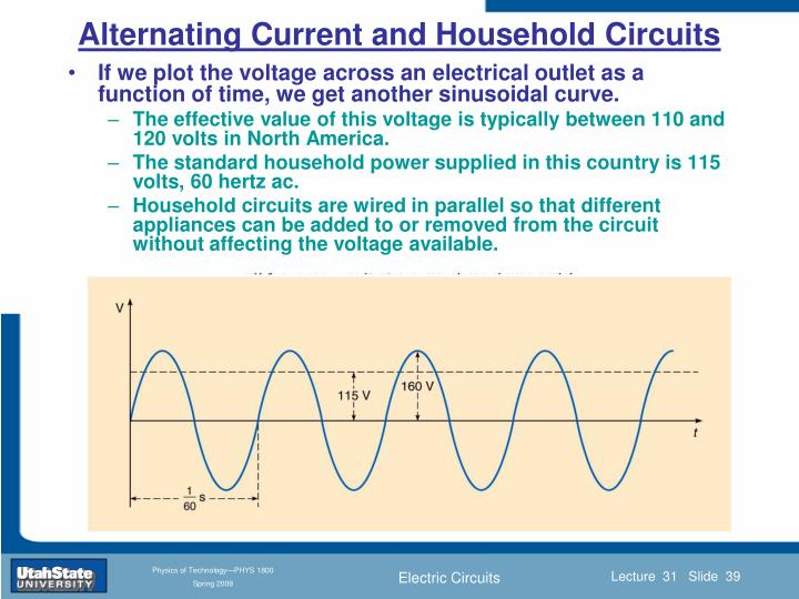 Alternating Current and Household Circuits