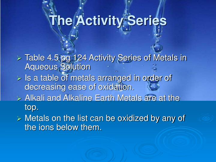 The Activity Series