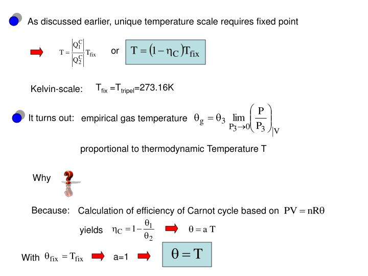 As discussed earlier, unique temperature scale requires fixed point