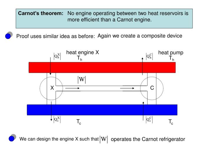 heat engine X