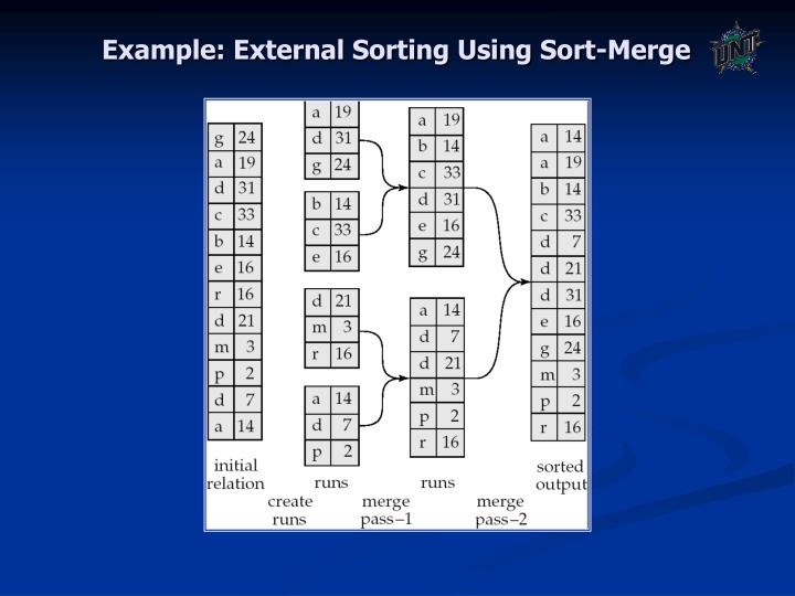 Example: External Sorting Using Sort-Merge