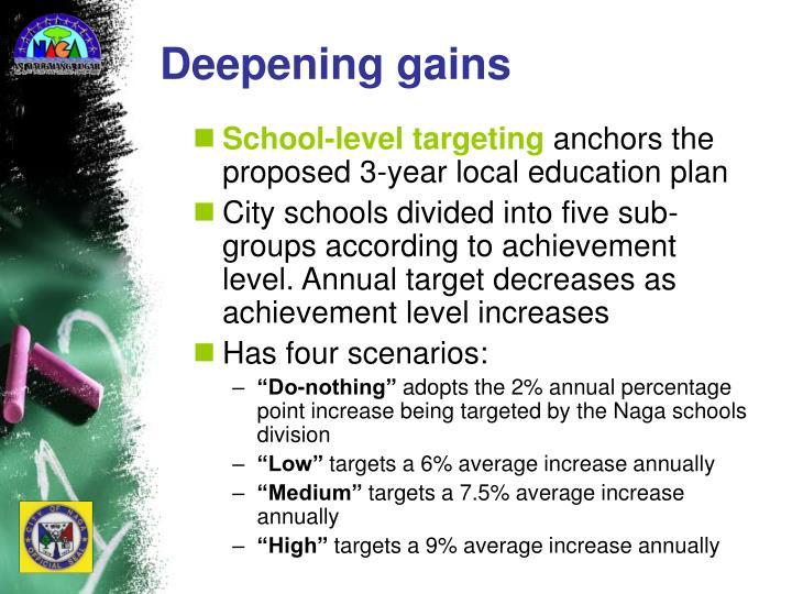 Deepening gains
