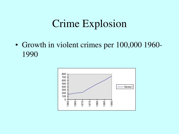 Crime Explosion