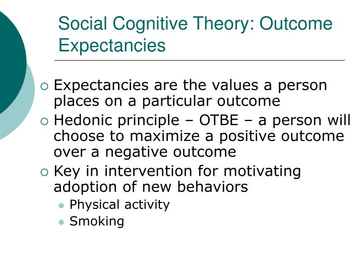 Social Cognitive Theory: Outcome Expectancies
