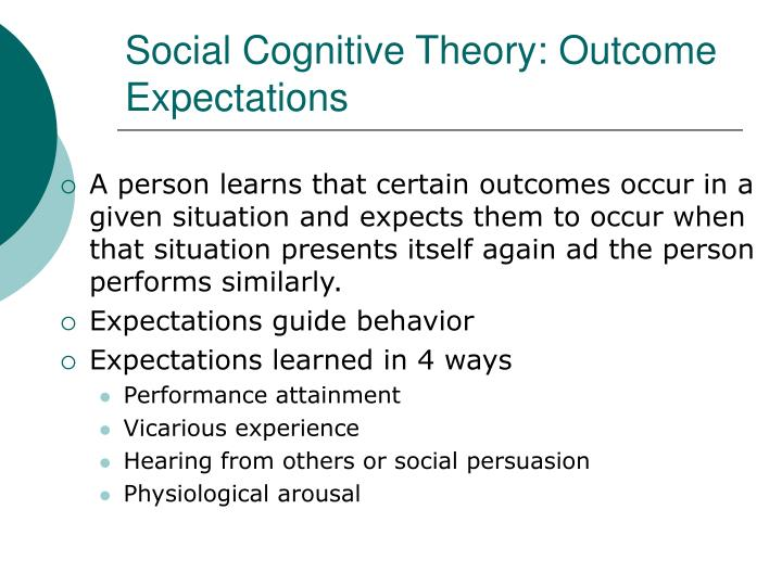 Social Cognitive Theory: Outcome Expectations