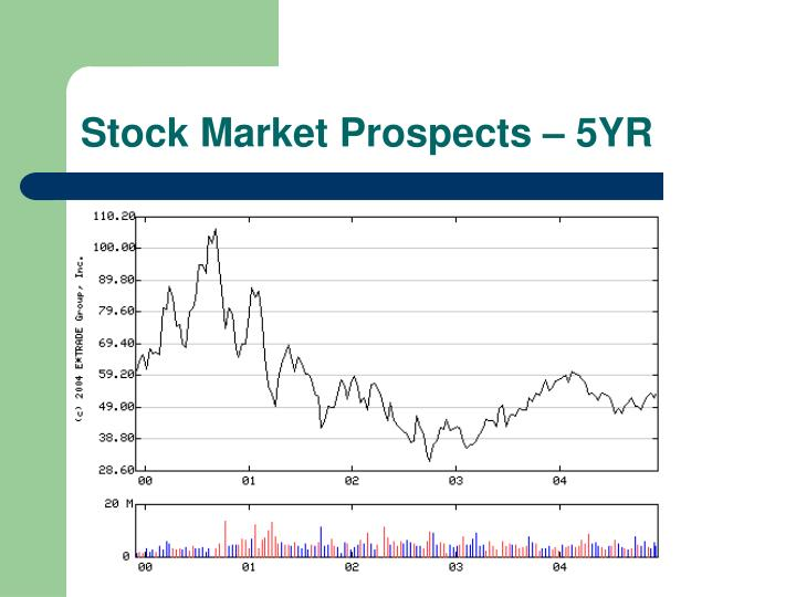 Stock Market Prospects – 5YR