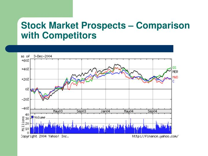 Stock Market Prospects – Comparison with Competitors