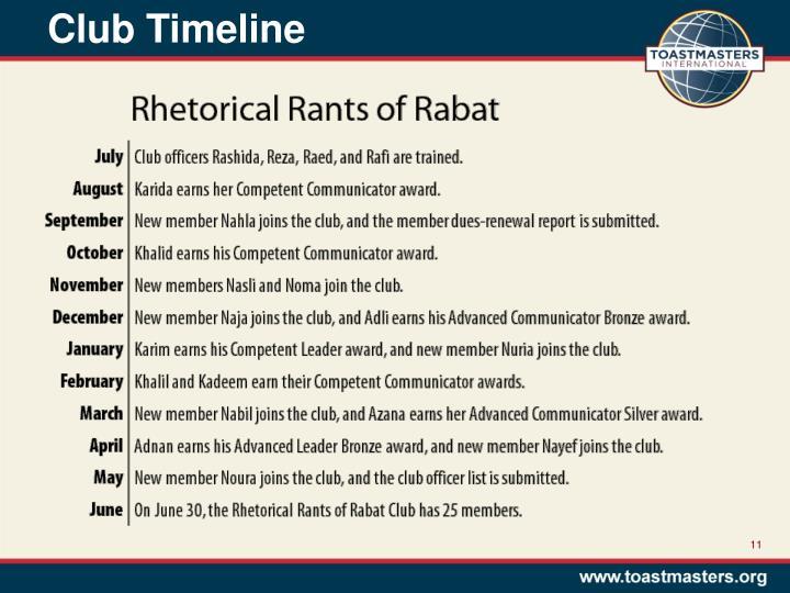 Club Timeline