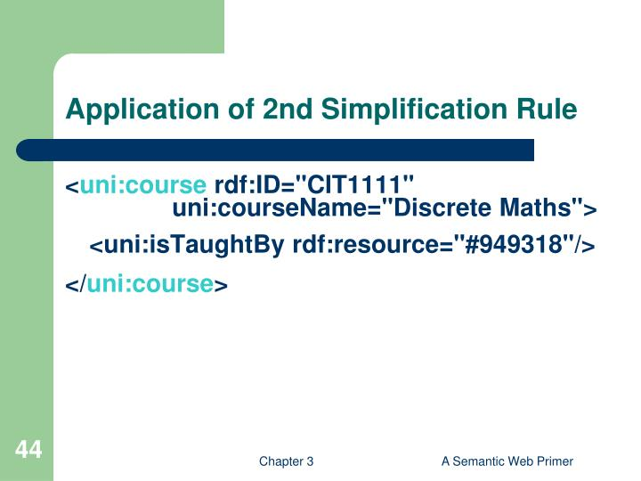 Application of 2nd Simplification Rule