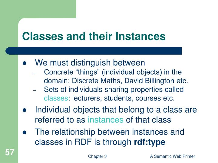 Classes and their Instances