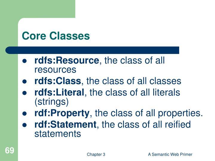Core Classes