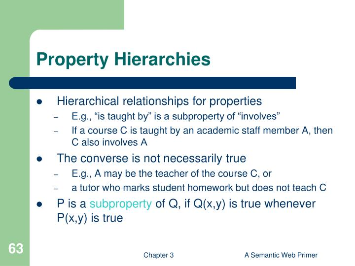 Property Hierarchies