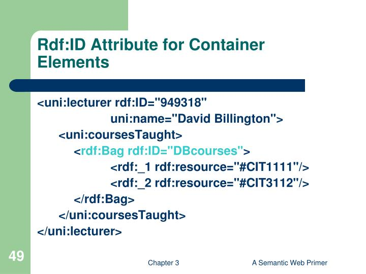 Rdf:ID Attribute for Container Elements