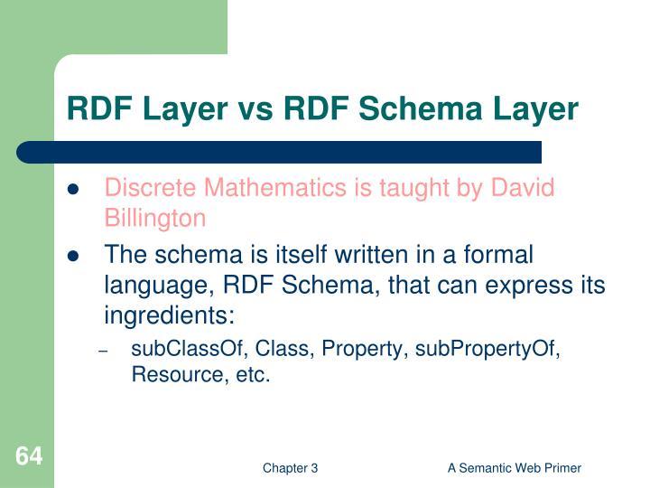 RDF Layer vs RDF Schema Layer