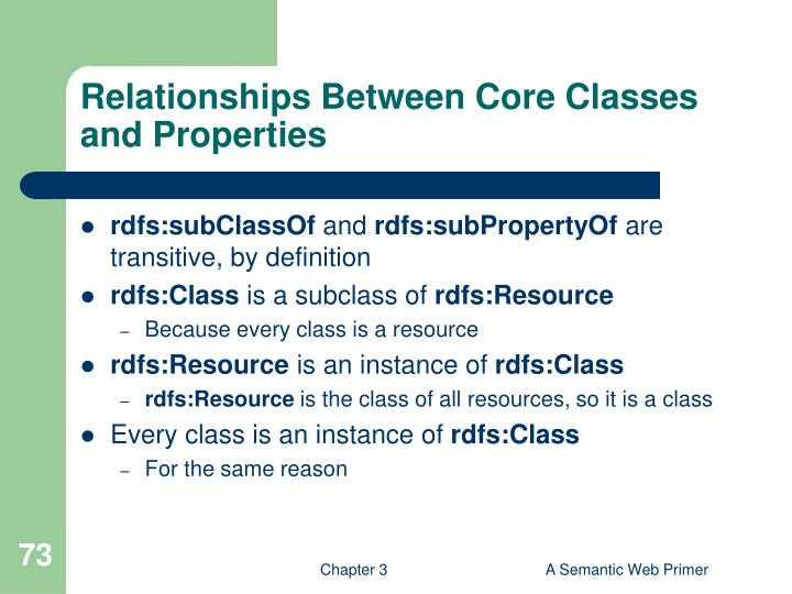 Relationships Between Core Classes and Properties