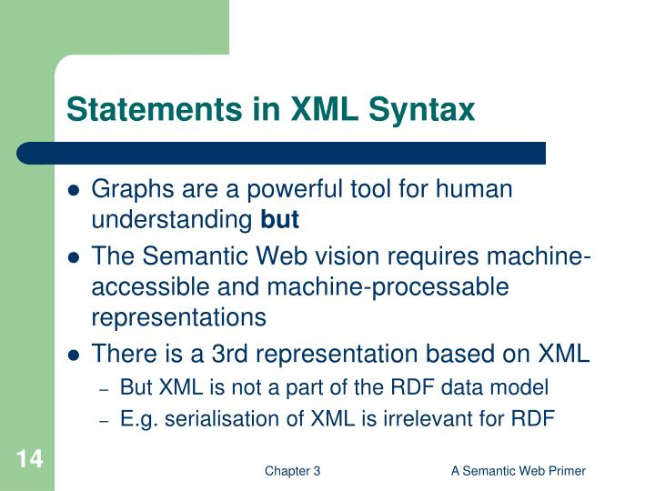 Statements in XML Syntax