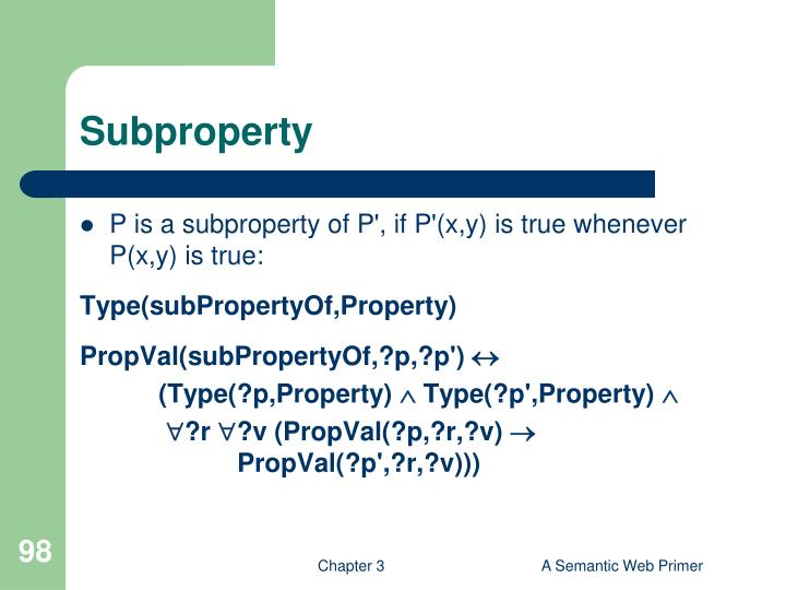 Subproperty