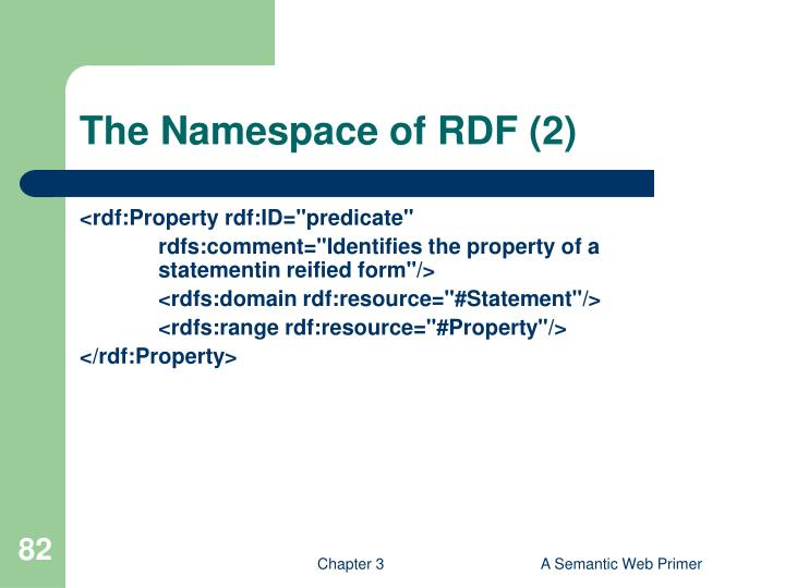The Namespace of RDF (2)