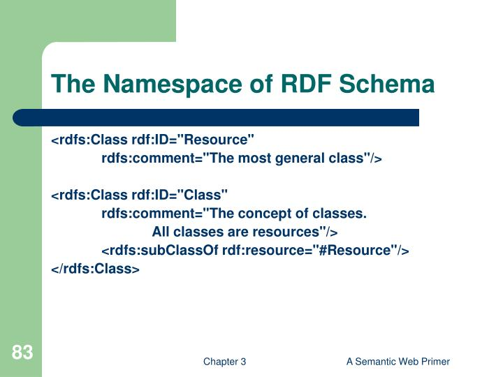 The Namespace of RDF Schema