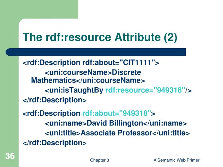 The rdf:resource Attribute