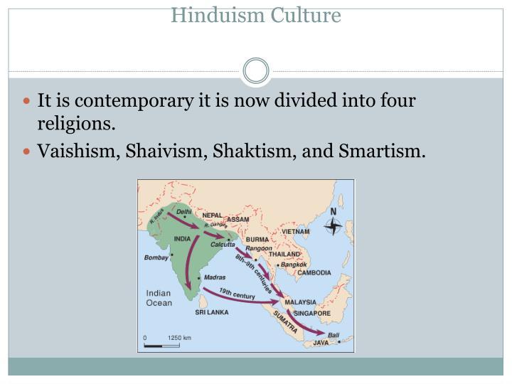 Hinduism Culture