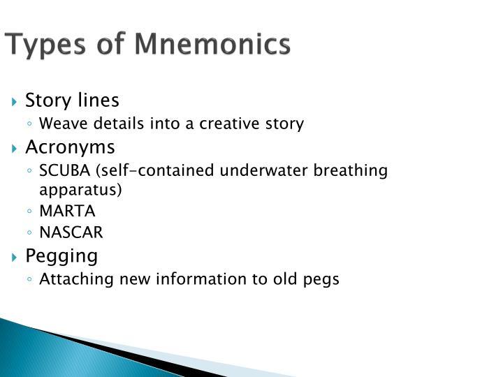 Types of Mnemonics