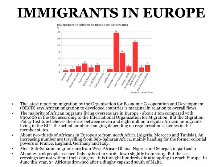 IMMIGRANTS IN EUROPE