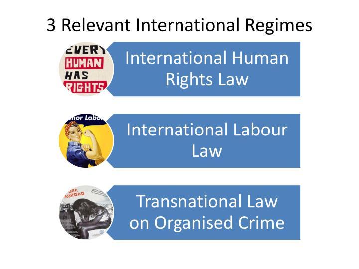 3 Relevant International Regimes