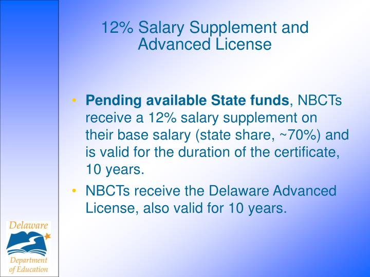 12% Salary Supplement and