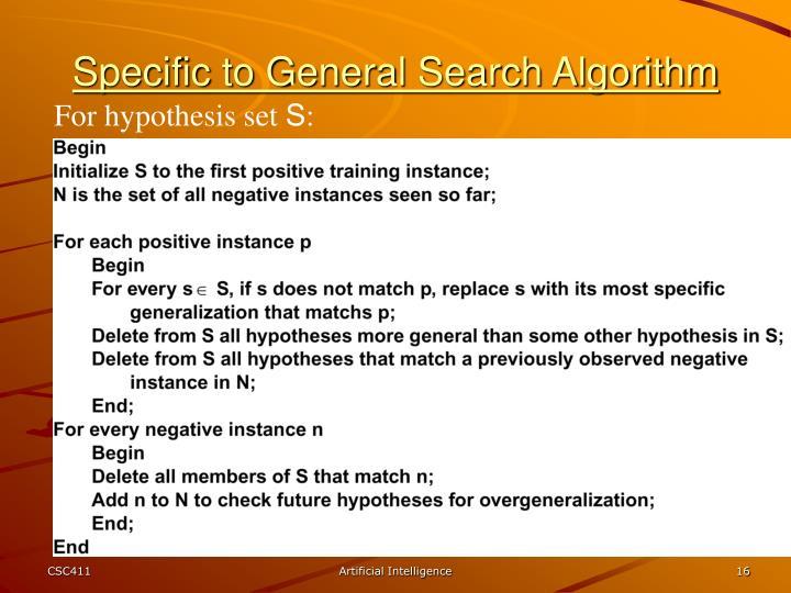 Specific to General Search Algorithm
