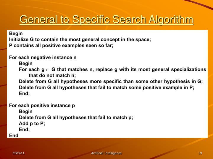 General to Specific Search Algorithm