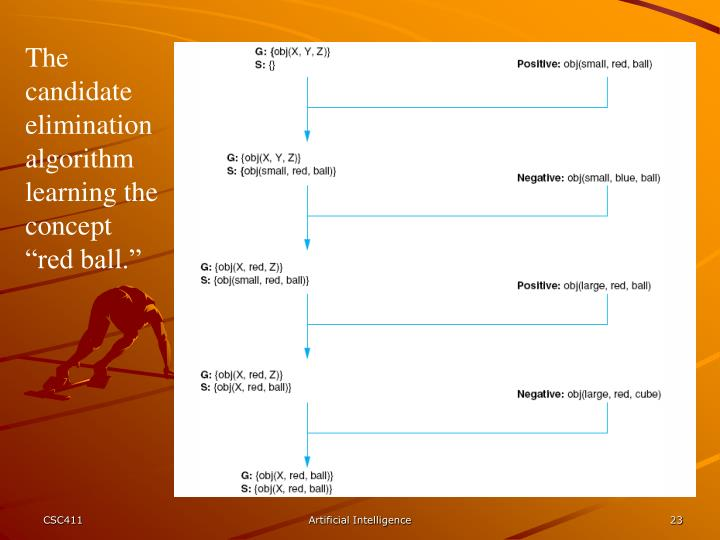 """The candidate elimination algorithm learning the concept """"red ball."""""""
