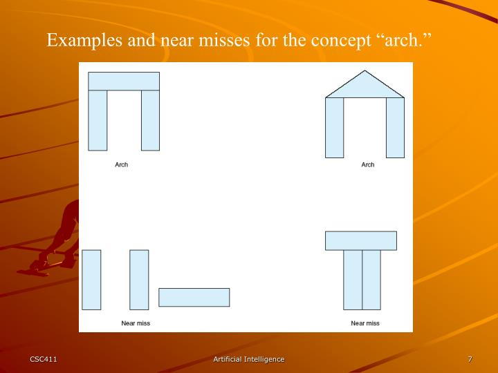 """Examples and near misses for the concept """"arch."""""""