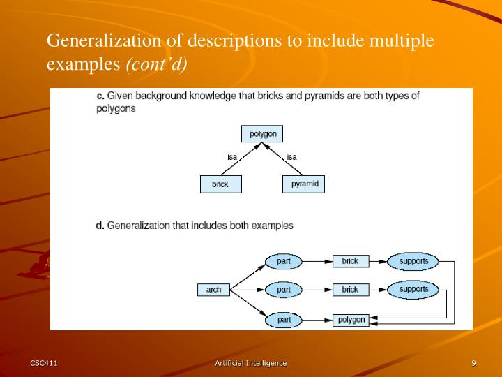 Generalization of descriptions to include multiple examples