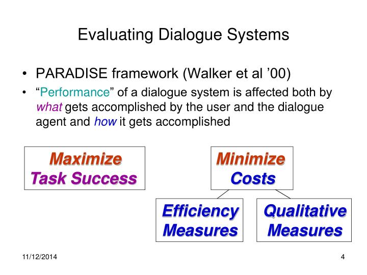 Evaluating Dialogue Systems
