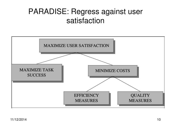 PARADISE: Regress against user satisfaction