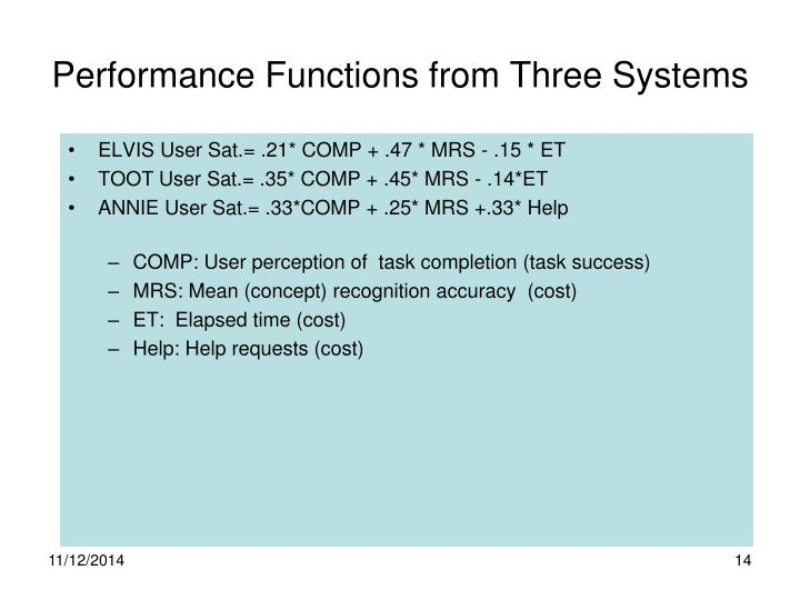 Performance Functions from Three Systems